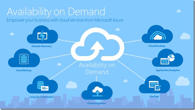 Windows 10 übermittelt Aktivitäten weiterhin an seine Cloud Server.